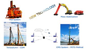 Nghiên cứu phát triển công nghệ mới
